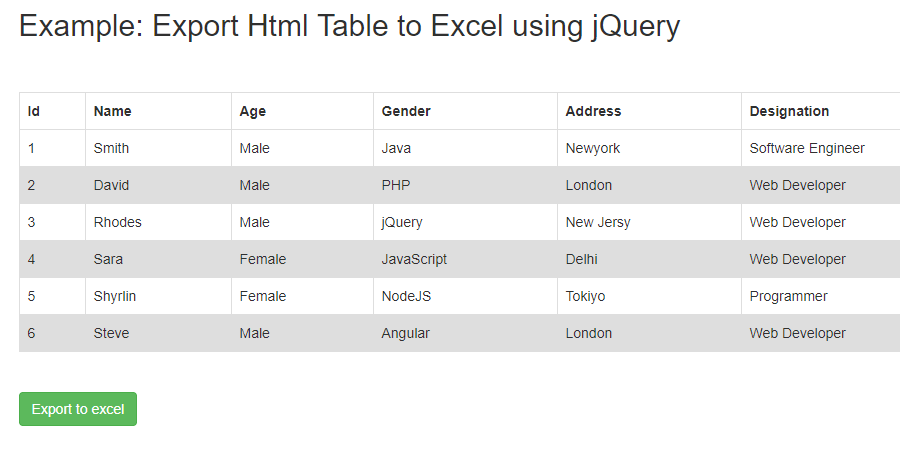 export html table to excel using jquery coderszine rh coderszine com
