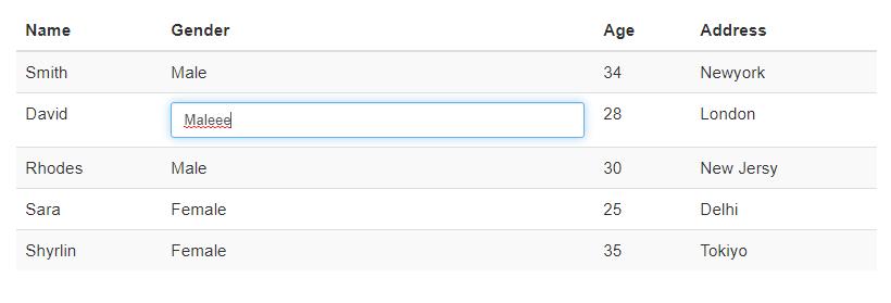 Editable HTML Table with jQuery, PHP & MySQL | coderszine